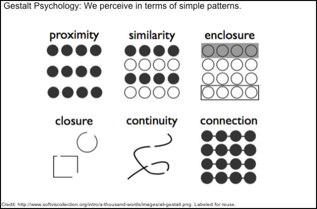 Gestalt-Patterns