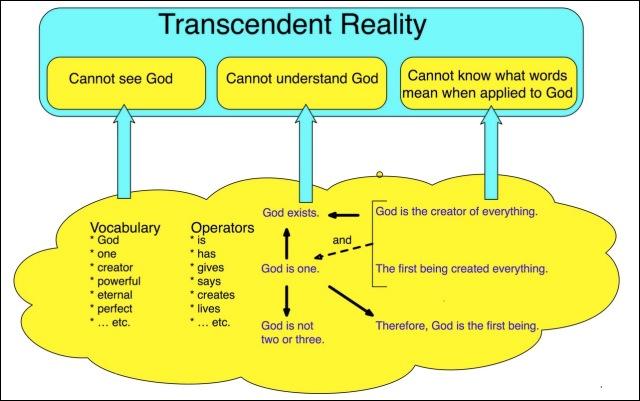 God-Domain