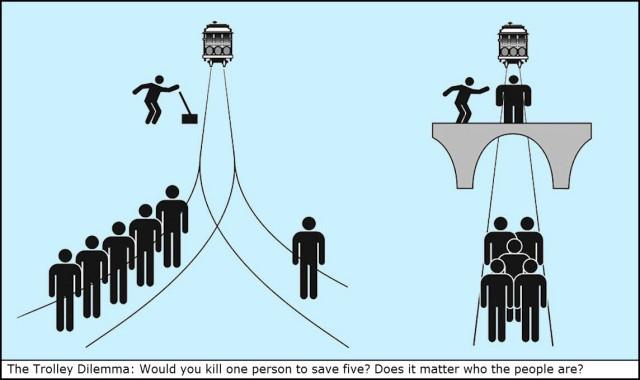 trolley-problem-1140x858wpr